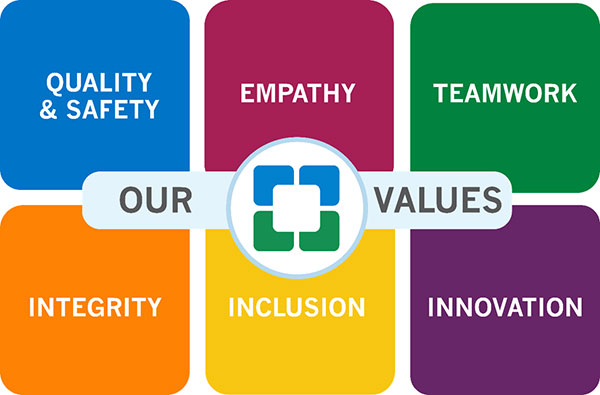 Our Values | Cleveland Clinic