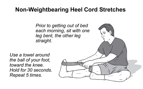 heel stretches