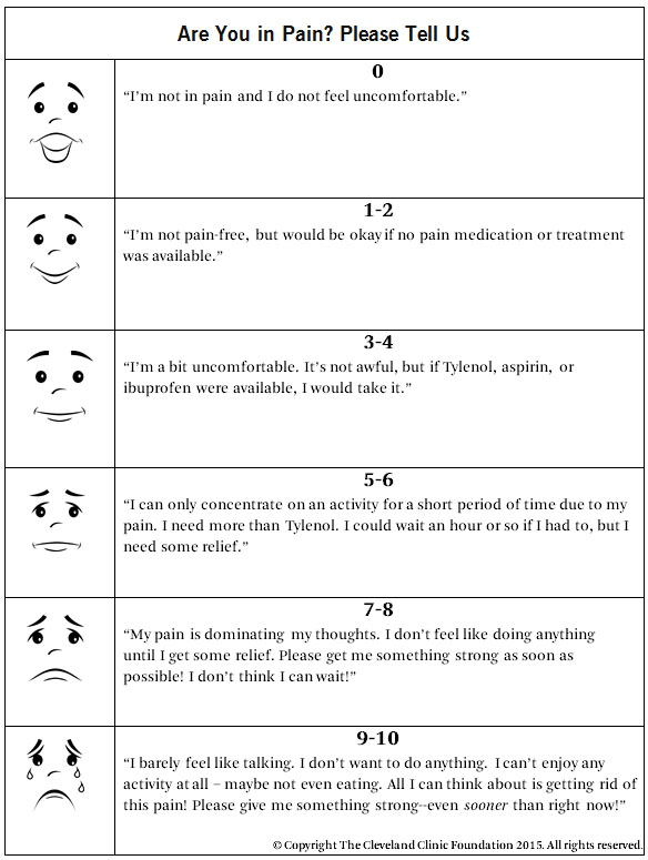 pain control chart