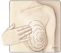 breast self-exam, circular pattern