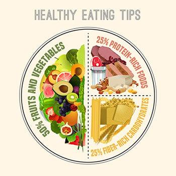 Healthy Eating Food Preparation