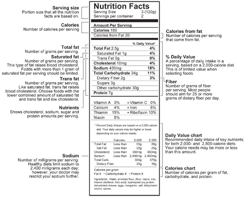 Nutrition Strategies Health Prevention – Reading Nutrition Labels Worksheet