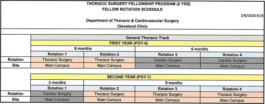 Thoracic Surgery Fellowship Program - Fellow Rotation Schedule | Cleveland Clinic
