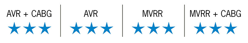 5-Star Ratings | Cleveland Clinic