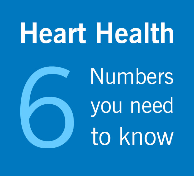 Heart Health Promo | Cleveland Clinic